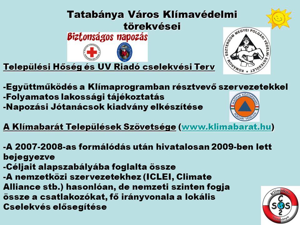 Tatabánya Város Klímavédelmi törekvései Települési Hőség és UV Riadó cselekvési Terv -Együttműködés a Klímaprogramban résztvevő szervezetekkel -Folyam
