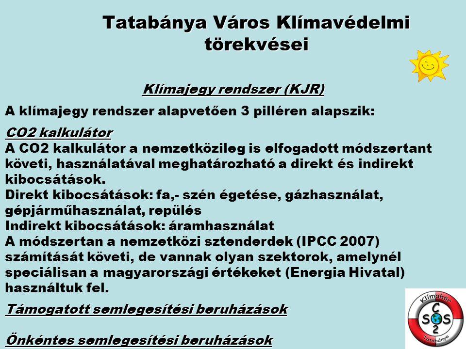 Tatabánya Város Klímavédelmi törekvései Klímajegy rendszer (KJR) A klímajegy rendszer alapvetően 3 pilléren alapszik: CO2 kalkulátor A CO2 kalkulátor a nemzetközileg is elfogadott módszertant követi, használatával meghatározható a direkt és indirekt kibocsátások.