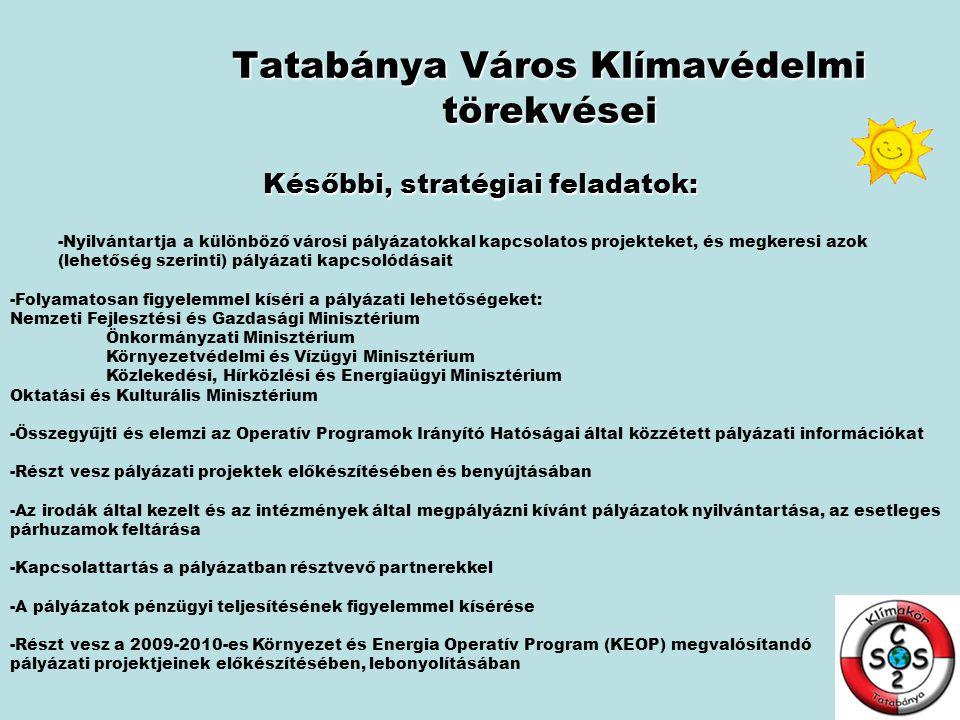 Tatabánya Város Klímavédelmi törekvései Nyitott Kapuk Rendezvénysorozat: 1998-tól Közintézmények, szolgáltatók, hatóságok közös részvétele -Nyitókiállítás -Nyitott Kapuk fogadóórák -Záróvetélkedő Európai Autómentes Nap-Mobilitási Hét: 2003-tól Városi nagyrendezvény útlezárással, sport, környezet-, természetvédelem, egészségvédelem