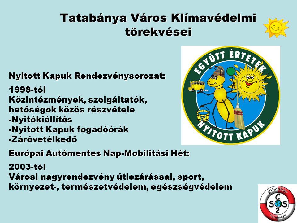 Tatabánya Város Klímavédelmi törekvései Nyitott Kapuk Rendezvénysorozat: 1998-tól Közintézmények, szolgáltatók, hatóságok közös részvétele -Nyitókiáll