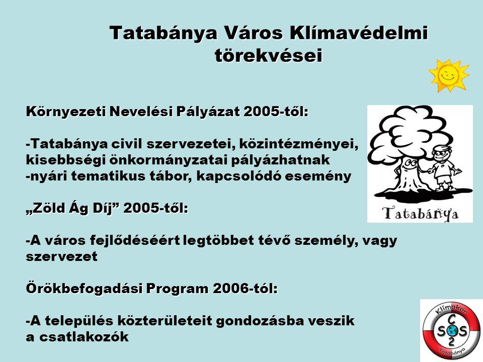 Tatabánya Város Klímavédelmi törekvései Környezeti Nevelési Pályázat 2005-től: -Tatabánya civil szervezetei, közintézményei, kisebbségi önkormányzatai