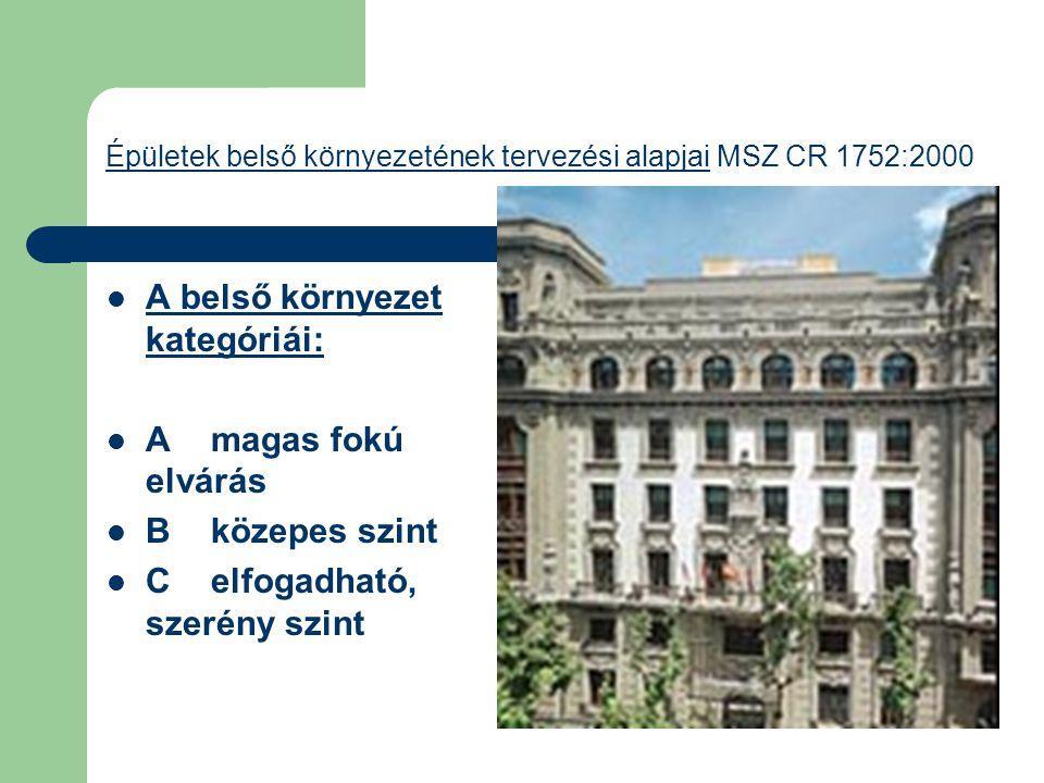 Épületek belső környezetének tervezési alapjai MSZ CR 1752:2000  A belső környezet kategóriái:  Amagas fokú elvárás  Bközepes szint  Celfogadható,