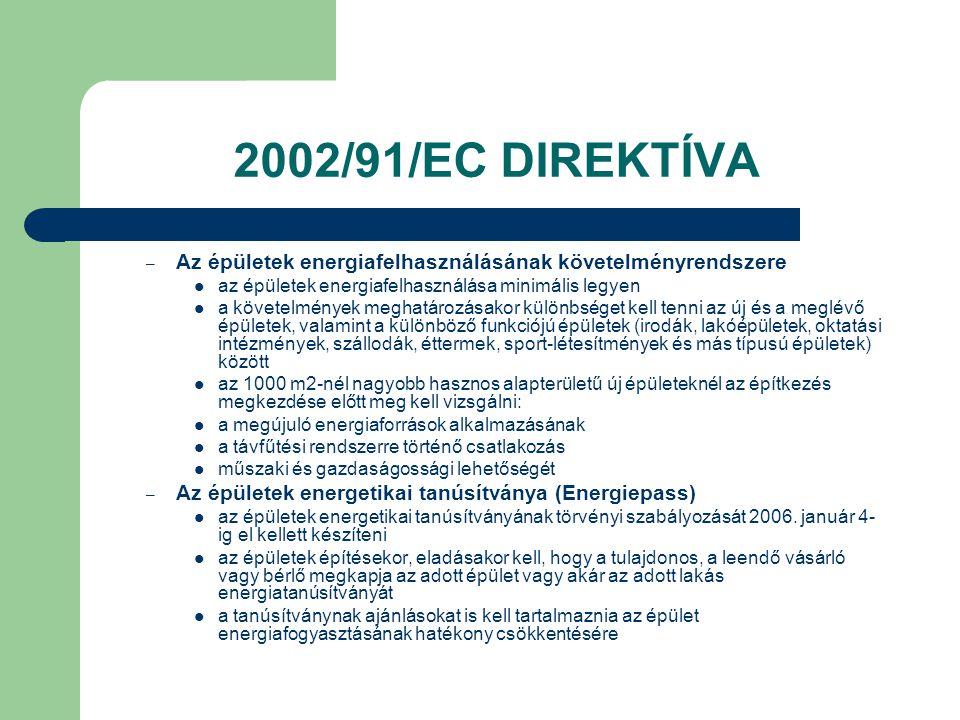 2002/91/EC DIREKTÍVA – Az épületek energiafelhasználásának követelményrendszere  az épületek energiafelhasználása minimális legyen  a követelmények