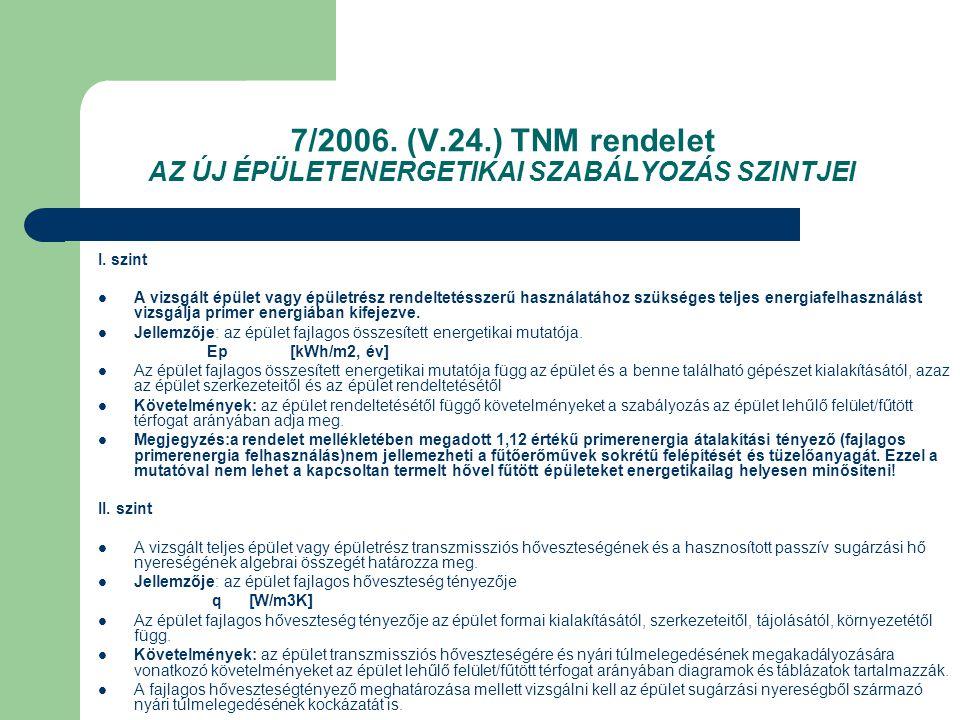 7/2006. (V.24.) TNM rendelet AZ ÚJ ÉPÜLETENERGETIKAI SZABÁLYOZÁS SZINTJEI I. szint  A vizsgált épület vagy épületrész rendeltetésszerű használatához