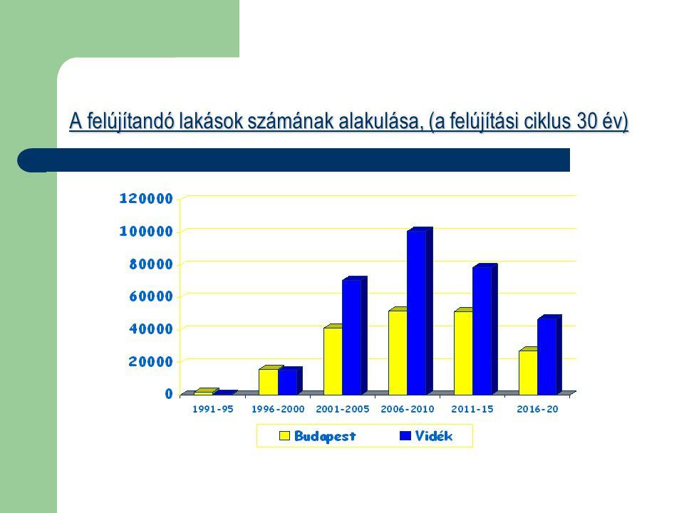 Hőtermelő berendezések fűtési és légkondicionáló berendezések energetikai felülvizsgálata  3.