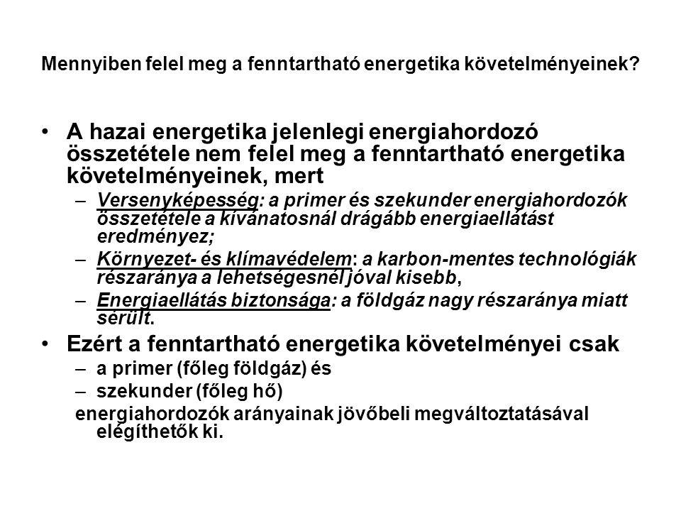 Mennyiben felel meg a fenntartható energetika követelményeinek? •A hazai energetika jelenlegi energiahordozó összetétele nem felel meg a fenntartható