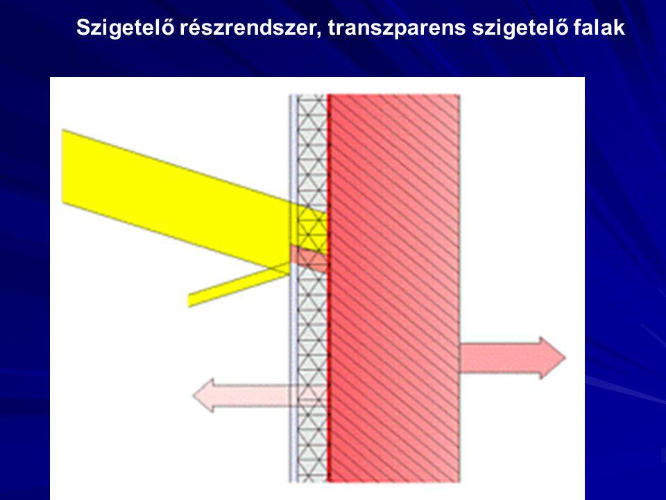 Szigetelő részrendszer, transzparens szigetelő falak