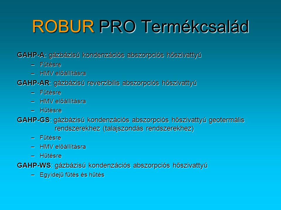 ROBUR PRO Termékcsalád GAHP-A: gázbázisú kondenzációs abszorpciós hőszivattyú –Fűtésre –HMV előállításra GAHP-AR: gázbázisú reverzibilis abszorpciós hőszivattyú –Fűtésre –HMV előállításra –Hűtésre GAHP-GS: gázbázisú kondenzációs abszorpciós hőszivattyú geotermális rendszerekhez (talajszondás rendszerekhez) –Fűtésre –HMV előállításra –Hűtésre GAHP-WS: gázbázisú kondenzációs abszorpciós hőszivattyú –Egyidejű fűtés és hűtés