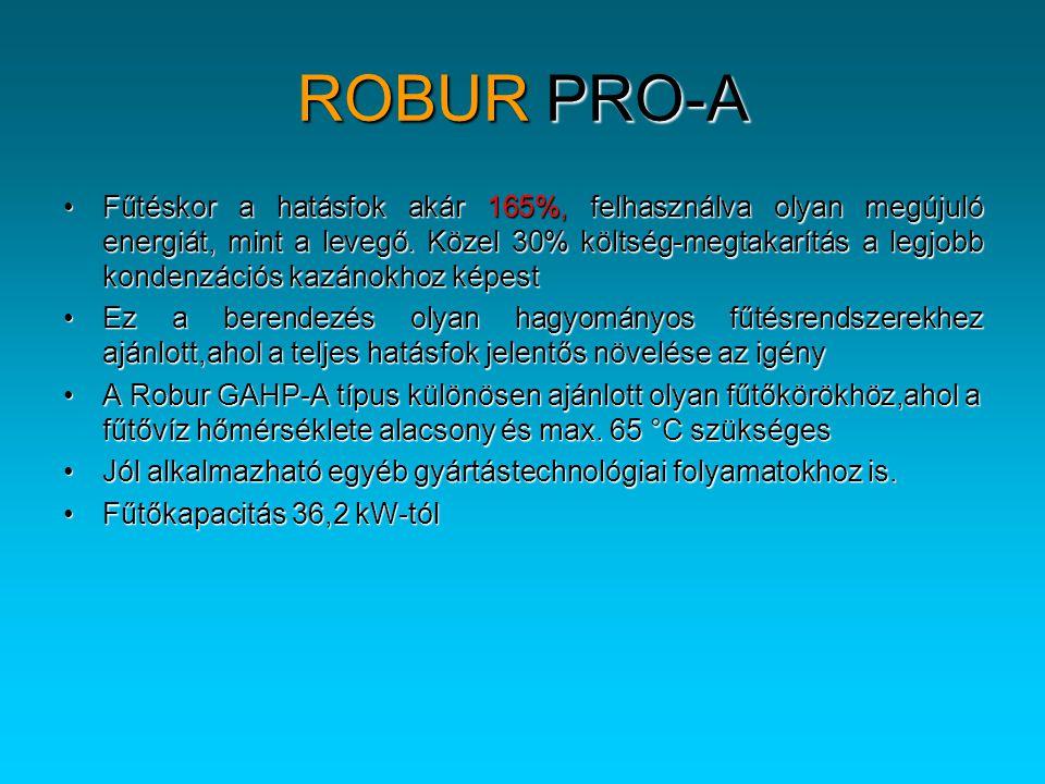 ROBUR PRO-A Működési elve: