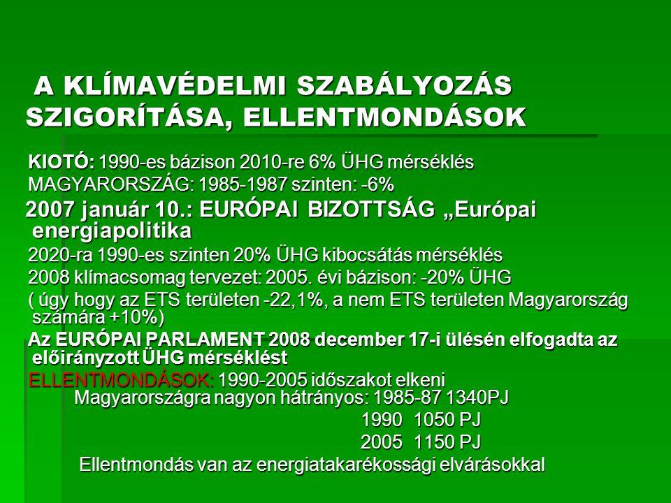 """A KLÍMAVÉDELMI SZABÁLYOZÁS SZIGORÍTÁSA, ELLENTMONDÁSOK A KLÍMAVÉDELMI SZABÁLYOZÁS SZIGORÍTÁSA, ELLENTMONDÁSOK KIOTÓ: 1990-es bázison 2010-re 6% ÜHG mérséklés KIOTÓ: 1990-es bázison 2010-re 6% ÜHG mérséklés MAGYARORSZÁG: 1985-1987 szinten: -6% MAGYARORSZÁG: 1985-1987 szinten: -6% 2007 január 10.: EURÓPAI BIZOTTSÁG """"Európai energiapolitika 2007 január 10.: EURÓPAI BIZOTTSÁG """"Európai energiapolitika 2020-ra 1990-es szinten 20% ÜHG kibocsátás mérséklés 2020-ra 1990-es szinten 20% ÜHG kibocsátás mérséklés 2008 klímacsomag tervezet: 2005."""