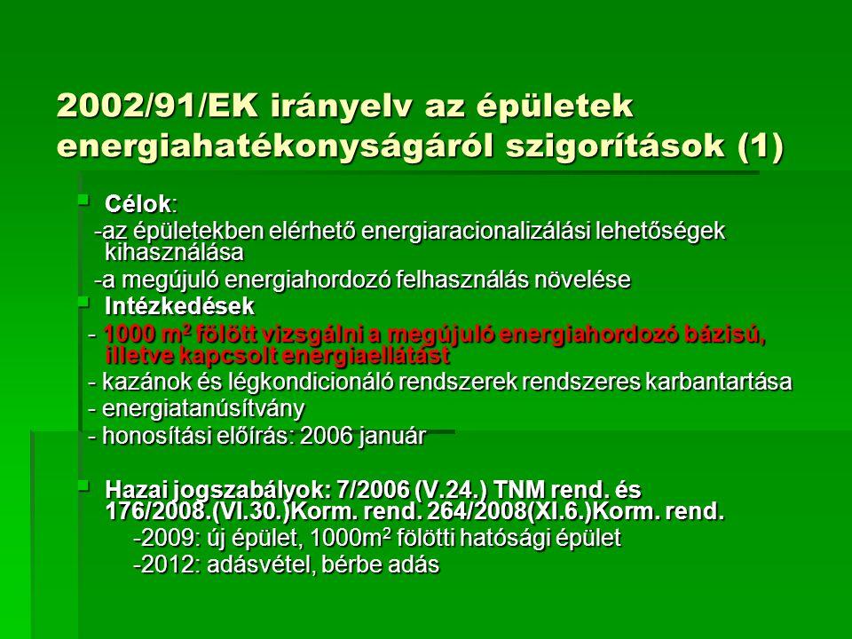2002/91/EK irányelv az épületek energiahatékonyságáról szigorítások (1) 2002/91/EK irányelv az épületek energiahatékonyságáról szigorítások (1)  Célok: -az épületekben elérhető energiaracionalizálási lehetőségek kihasználása -az épületekben elérhető energiaracionalizálási lehetőségek kihasználása -a megújuló energiahordozó felhasználás növelése -a megújuló energiahordozó felhasználás növelése  Intézkedések - 1000 m 2 fölött vizsgálni a megújuló energiahordozó bázisú, illetve kapcsolt energiaellátást - 1000 m 2 fölött vizsgálni a megújuló energiahordozó bázisú, illetve kapcsolt energiaellátást - kazánok és légkondicionáló rendszerek rendszeres karbantartása - kazánok és légkondicionáló rendszerek rendszeres karbantartása - energiatanúsítvány - energiatanúsítvány - honosítási előírás: 2006 január - honosítási előírás: 2006 január  Hazai jogszabályok: 7/2006 (V.24.) TNM rend.