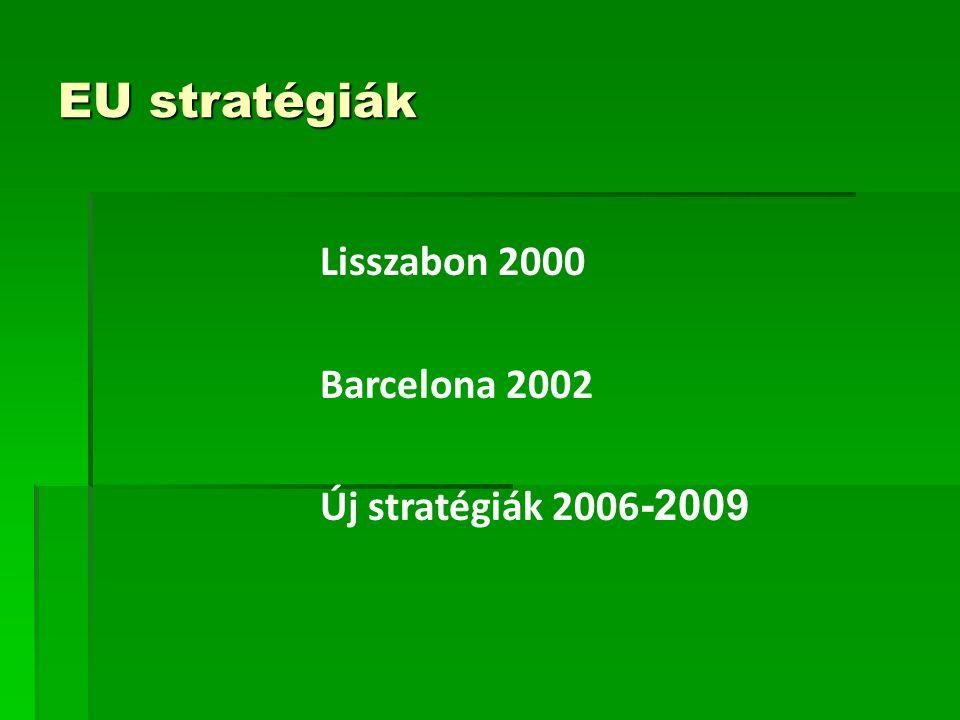 Lisszabon 2000 Barcelona 2002 Új stratégiák 2006 -2009 EU stratégiák