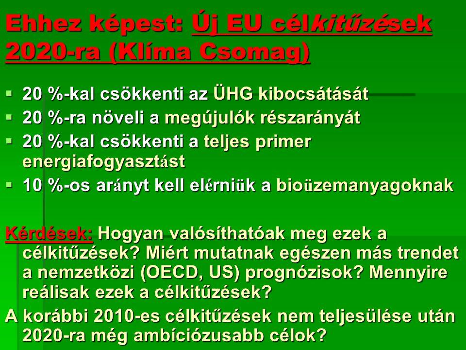 Ehhez képest: Új EU célkitűzések 2020-ra (Klíma Csomag)  20 %-kal csökkenti az ÜHG kibocsátását  20 %-ra növeli a megújulók részarányát  20 %-kal csökkenti a teljes primer energiafogyaszt á st  10 %-os ar á nyt kell el é rni ü k a bio ü zemanyagoknak Kérdések: Hogyan valósíthatóak meg ezek a célkitűzések.