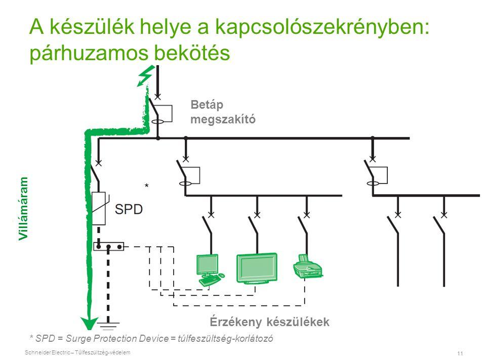 Schneider Electric – Túlfeszültzég-védelem 11 A készülék helye a kapcsolószekrényben: párhuzamos bekötés Villámáram Érzékeny készülékek Betáp megszakí