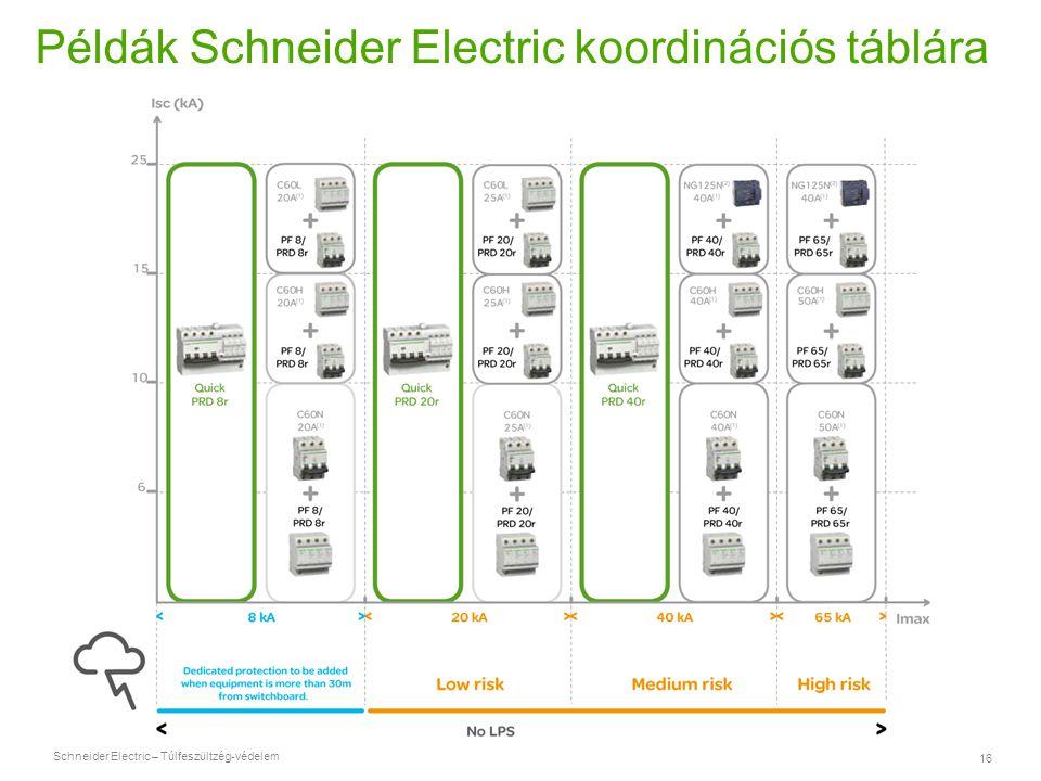 Schneider Electric – Túlfeszültzég-védelem 16 Példák Schneider Electric koordinációs táblára