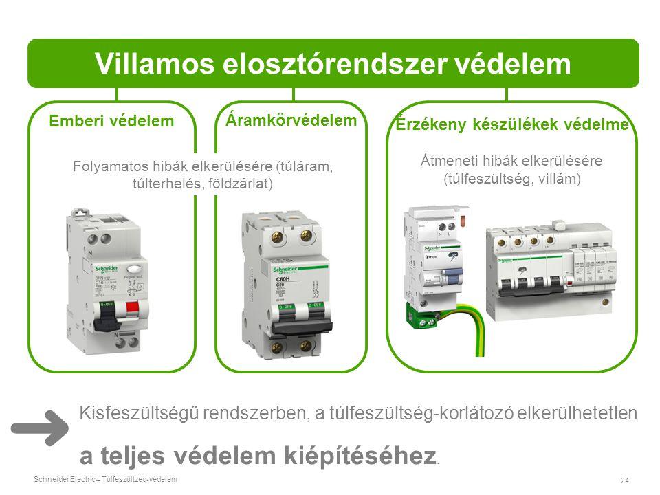Schneider Electric – Túlfeszültzég-védelem 24 Kisfeszültségű rendszerben, a túlfeszültség-korlátozó elkerülhetetlen a teljes védelem kiépítéséhez. Vil