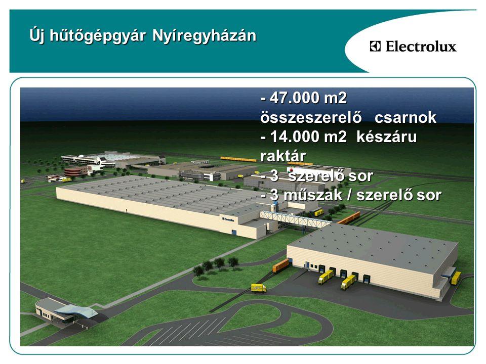 Új hűtőgépgyár Nyíregyházán - 47.000 m2 összeszerelő csarnok - 14.000 m2 készáru raktár - 3 szerelő sor - 3 műszak / szerelő sor