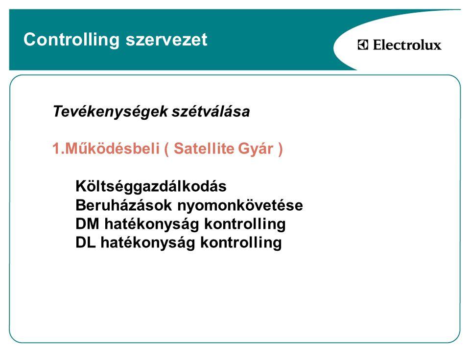 Controlling szervezet Tevékenységek szétválása 1.Működésbeli ( Satellite Gyár ) Költséggazdálkodás Beruházások nyomonkövetése DM hatékonyság kontrolli