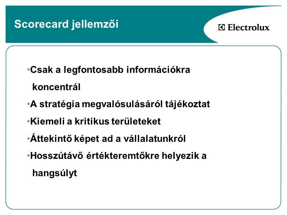 Scorecard jellemzői •Csak a legfontosabb információkra koncentrál •A stratégia megvalósulásáról tájékoztat •Kiemeli a kritikus területeket •Áttekintő