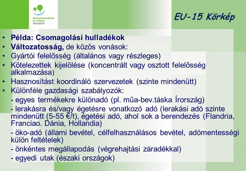 EU-15 Körkép •Példa: Csomagolási hulladékok •Változatosság, de közös vonások: •Gyártói felelősség (általános vagy részleges) •Kötelezettek kijelölése (koncentrált vagy osztott felelősség alkalmazása) •Hasznosítást koordináló szervezetek (szinte mindenütt) •Különféle gazdasági szabályozók: - egyes termékekre különadó (pl.