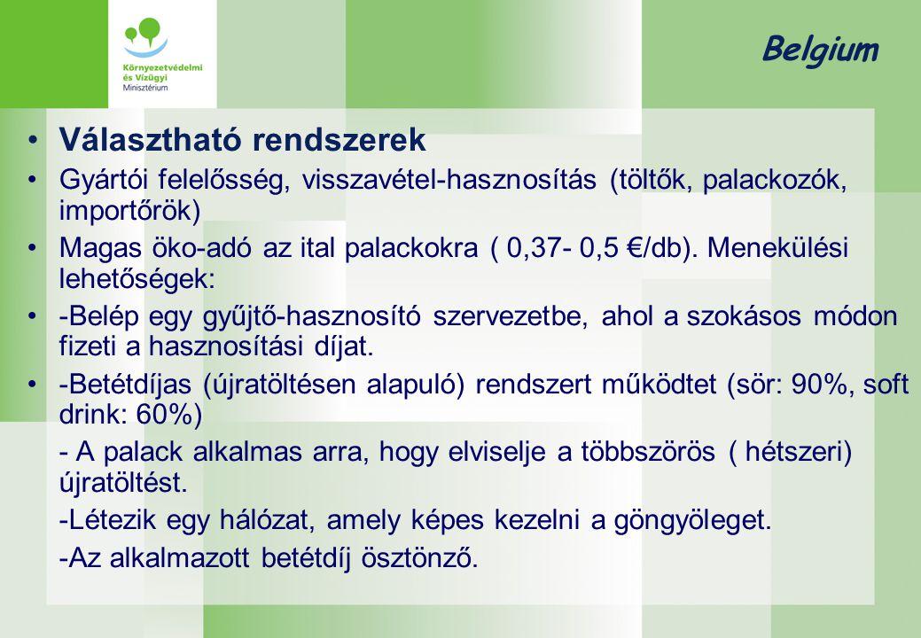 Belgium •Választható rendszerek •Gyártói felelősség, visszavétel-hasznosítás (töltők, palackozók, importőrök) •Magas öko-adó az ital palackokra ( 0,37- 0,5 €/db).
