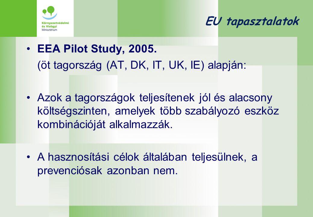 EU tapasztalatok •EEA Pilot Study, 2005.