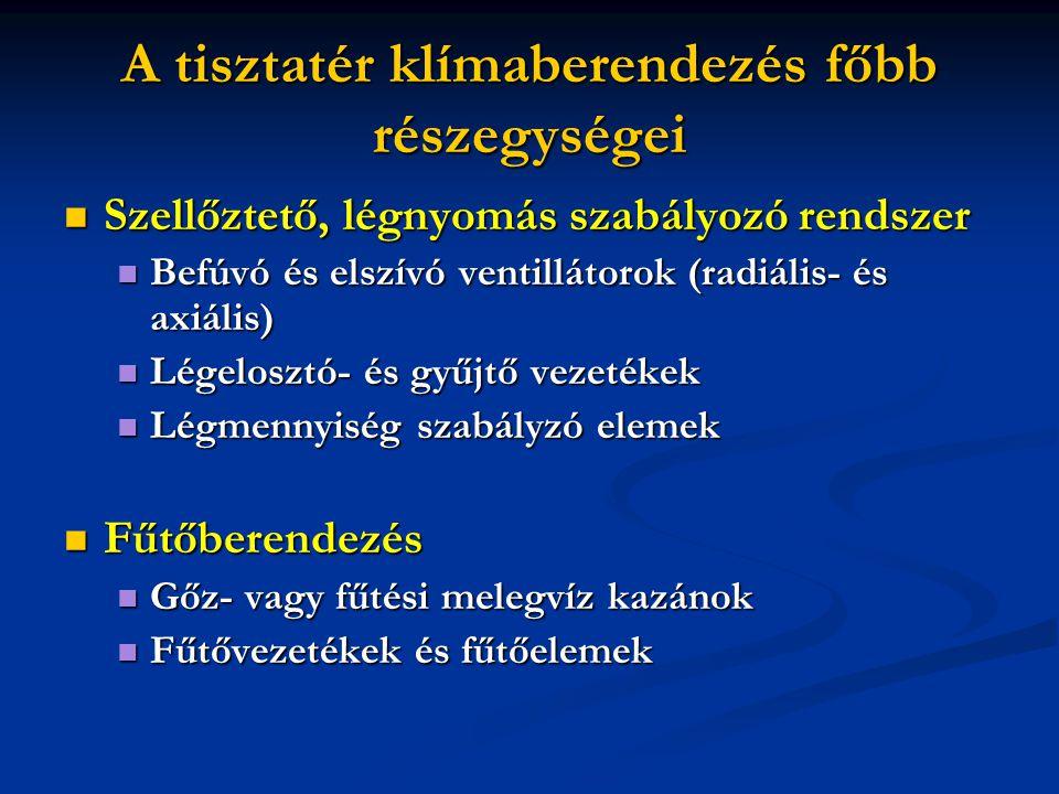A tisztatér klímaberendezés főbb részegységei  Szellőztető, légnyomás szabályozó rendszer  Befúvó és elszívó ventillátorok (radiális- és axiális) 