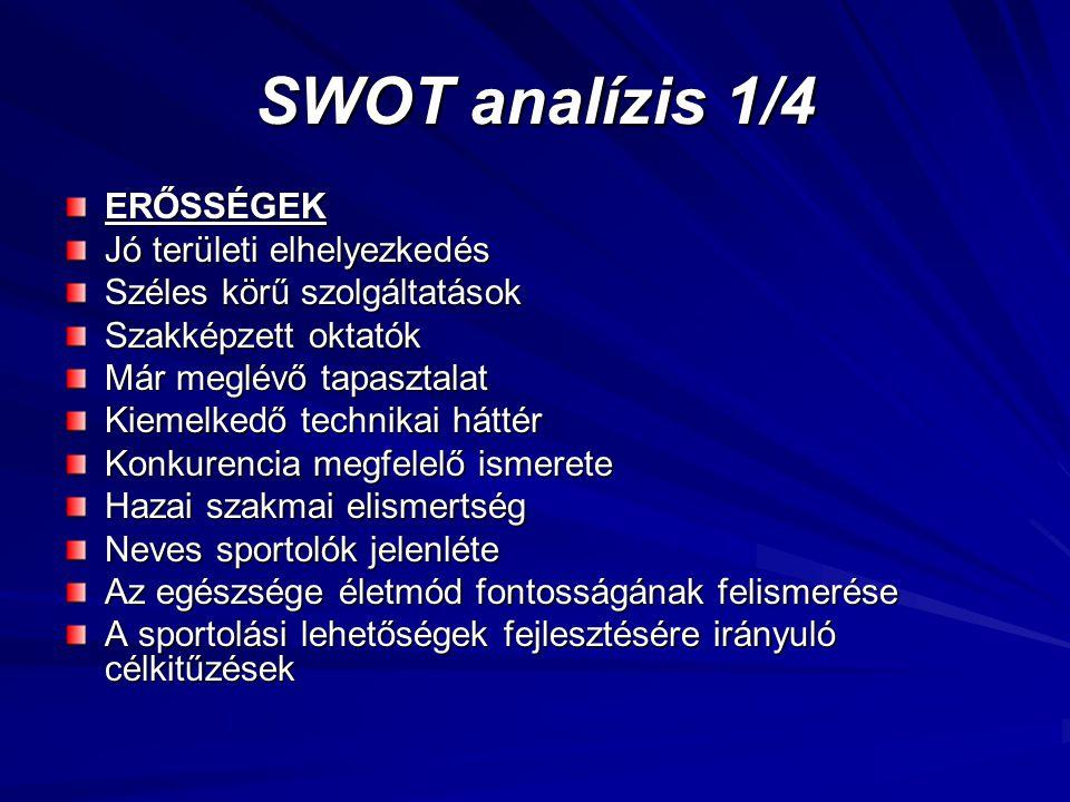 SWOT analízis 1/4 ERŐSSÉGEK Jó területi elhelyezkedés Széles körű szolgáltatások Szakképzett oktatók Már meglévő tapasztalat Kiemelkedő technikai hátt