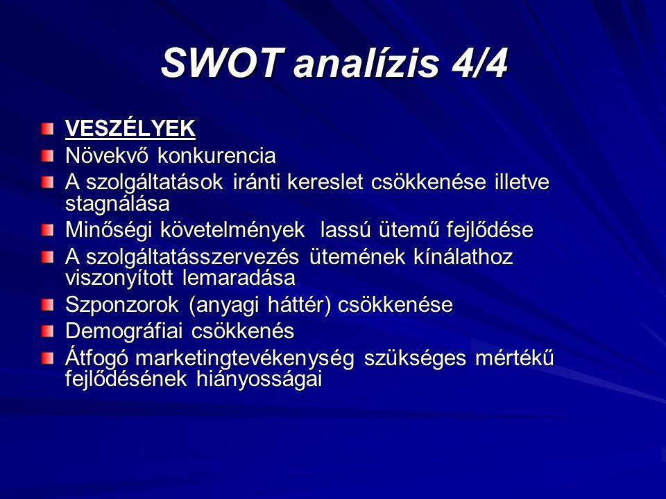 SWOT analízis 4/4 VESZÉLYEK Növekvő konkurencia A szolgáltatások iránti kereslet csökkenése illetve stagnálása Minőségi követelmények lassú ütemű fejl