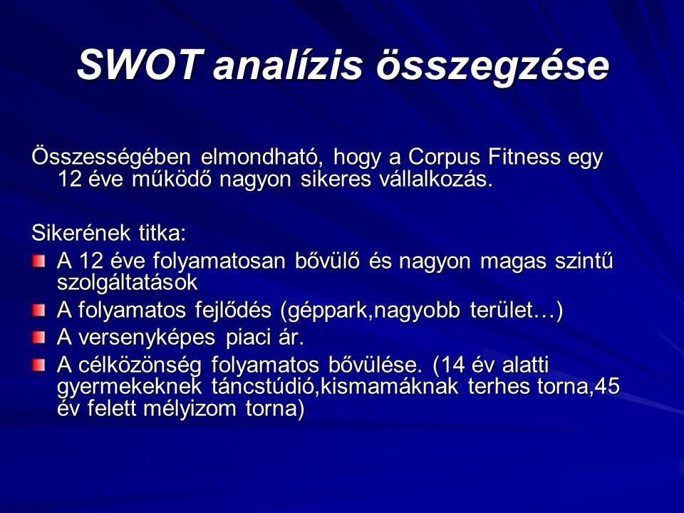 SWOT analízis összegzése Összességében elmondható, hogy a Corpus Fitness egy 12 éve működő nagyon sikeres vállalkozás. Sikerének titka: A 12 éve folya