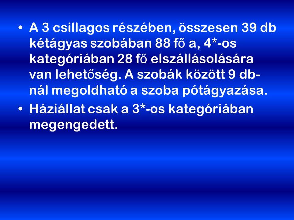 •A 3 csillagos részében, összesen 39 db kétágyas szobában 88 f ő a, 4*-os kategóriában 28 f ő elszállásolására van lehet ő ség.