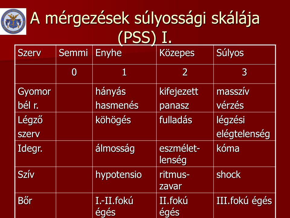A mérgezések súlyossági skálája (PSS) I. SzervSemmiEnyheKözepesSúlyos 0123 Gyomor bél r. hányáshasmenéskifejezettpanaszmasszívvérzés Légzőszervköhögés