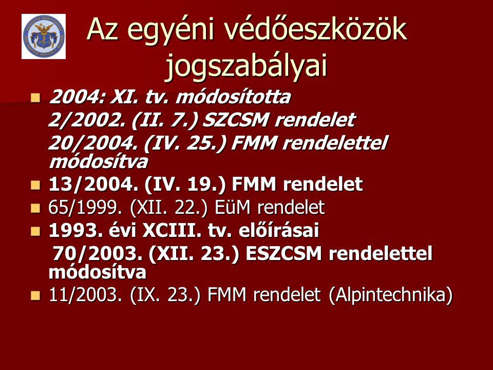 Az egyéni védőeszközök jogszabályai  2004: XI. tv. módosította 2/2002. (II. 7.) SZCSM rendelet 2/2002. (II. 7.) SZCSM rendelet 20/2004. (IV. 25.) FMM