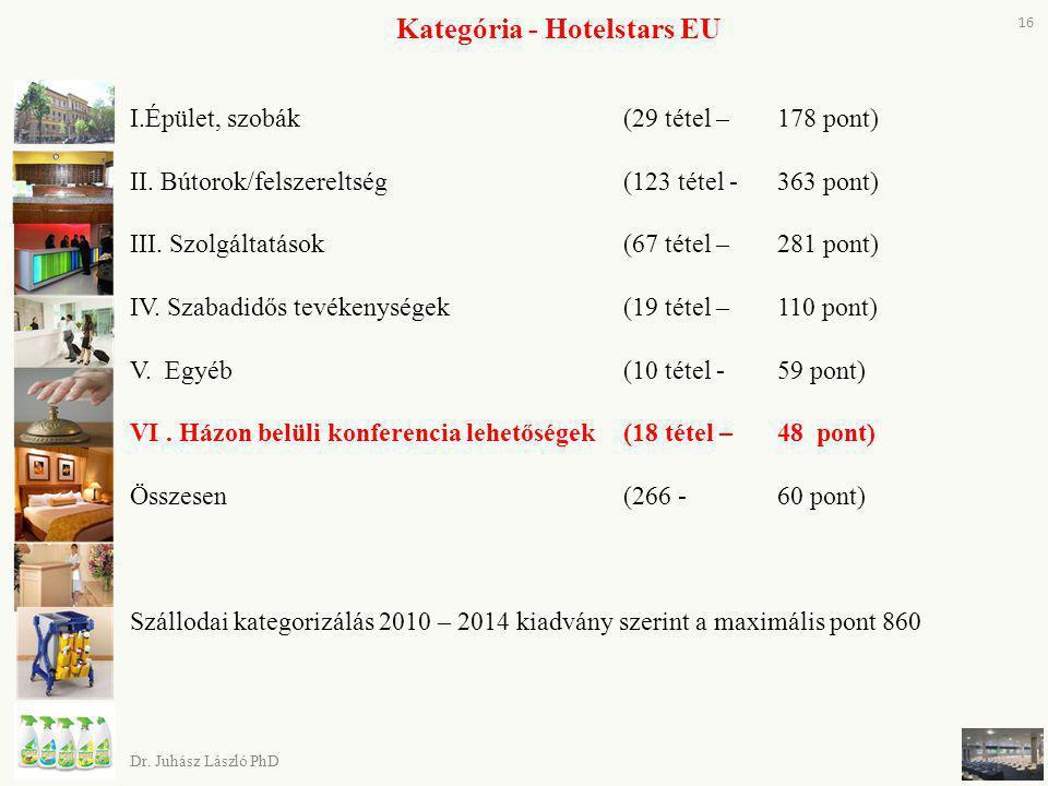 Kategória - Hotelstars EU I.Épület, szobák (29 tétel – 178 pont) II. Bútorok/felszereltség (123 tétel - 363 pont) III. Szolgáltatások (67 tétel – 281
