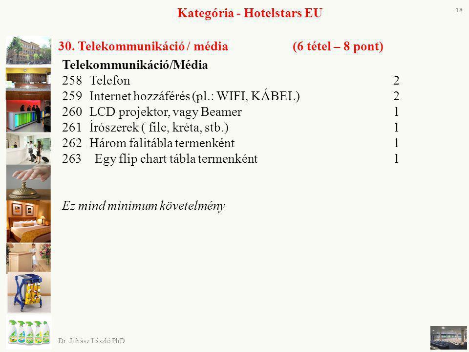 Telekommunikáció/Média 258Telefon2 259Internet hozzáférés (pl.: WIFI, KÁBEL)2 260LCD projektor, vagy Beamer1 261Írószerek ( filc, kréta, stb.)1 262Hár