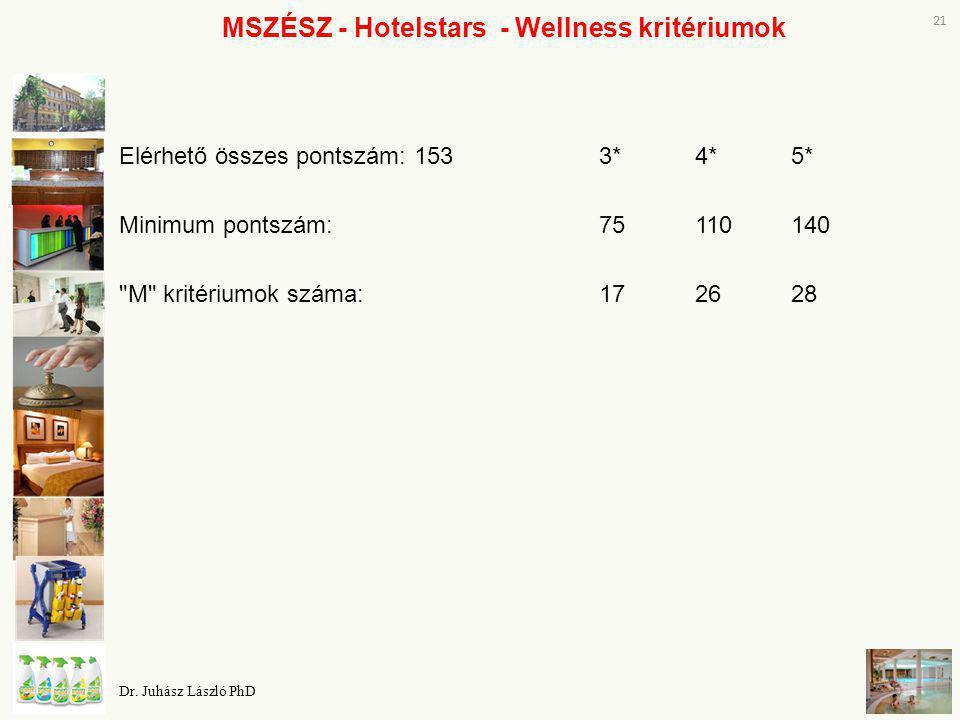 MSZÉSZ - Hotelstars - Wellness kritériumok Elérhető összes pontszám: 1533*4*5* Minimum pontszám:75110140