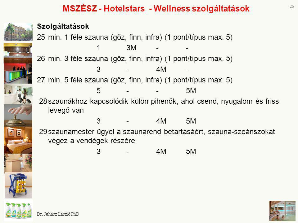 MSZÉSZ - Hotelstars - Wellness szolgáltatások Szolgáltatások 25min. 1 féle szauna (gőz, finn, infra) (1 pont/típus max. 5) 13M-- 26min. 3 féle szauna