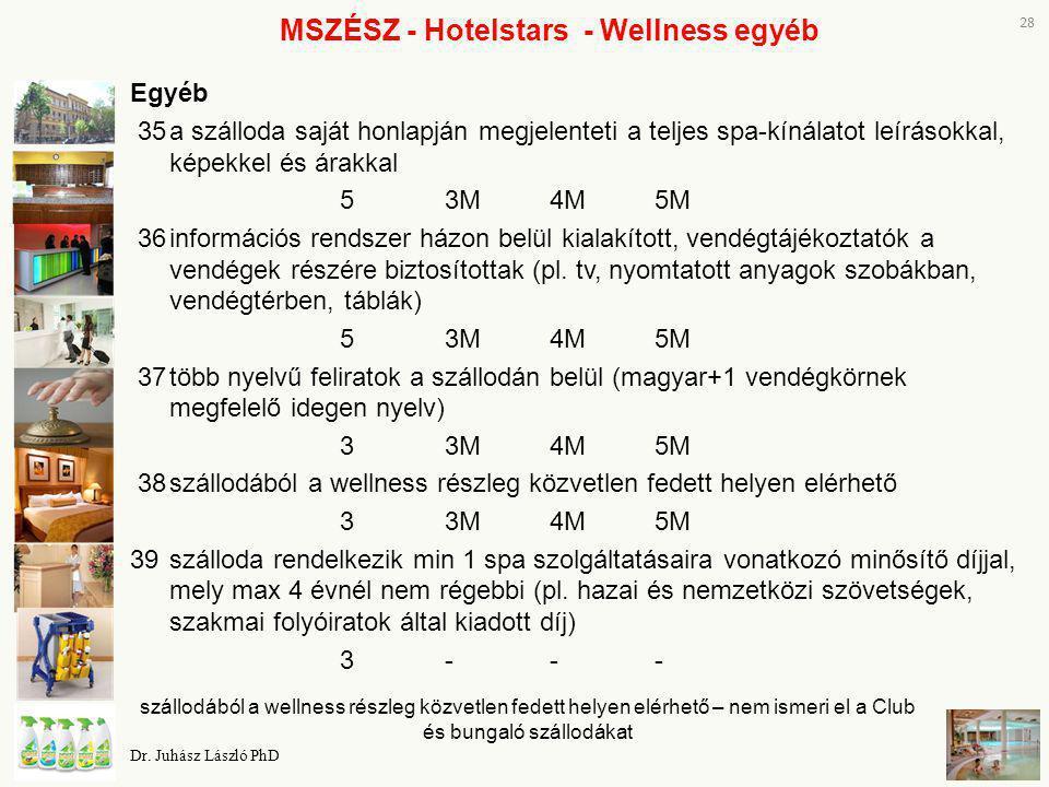 MSZÉSZ - Hotelstars - Wellness egyéb Egyéb 35a szálloda saját honlapján megjelenteti a teljes spa-kínálatot leírásokkal, képekkel és árakkal 53M4M5M 3