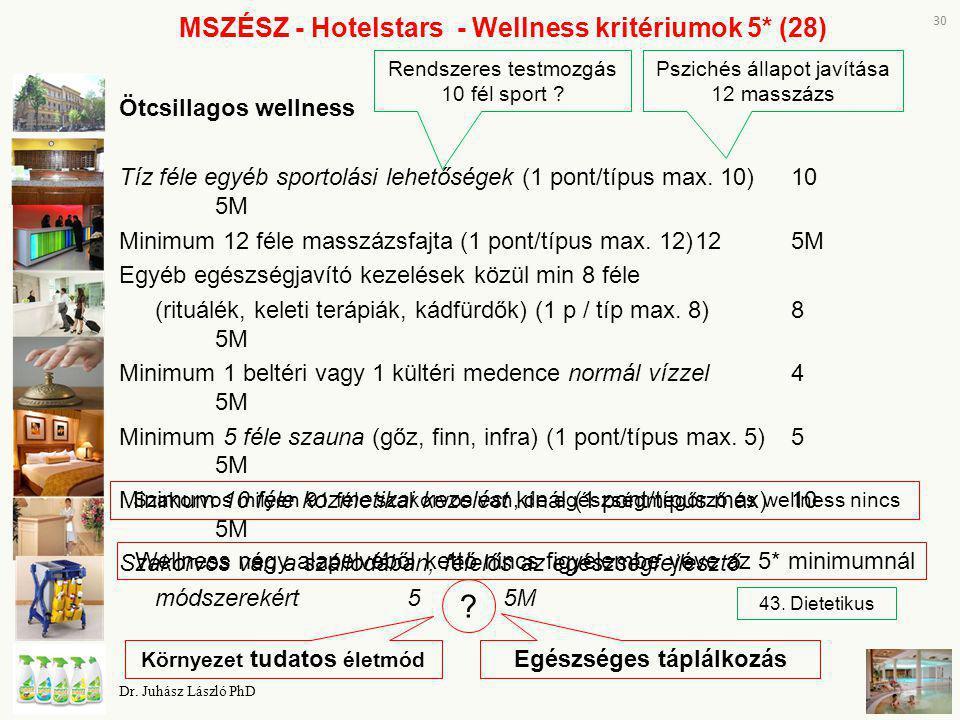 MSZÉSZ - Hotelstars - Wellness kritériumok 5* (28) Ötcsillagos wellness Tíz féle egyéb sportolási lehetőségek (1 pont/típus max. 10) 10 5M Minimum 12