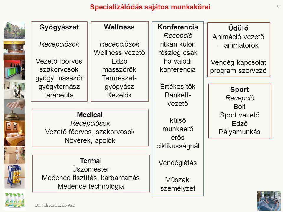 MSZÉSZ - Hotelstars - Wellness szolgáltatások Szolgáltatások 30min.