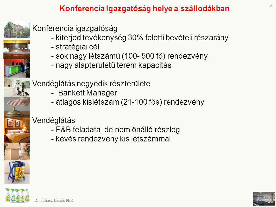 Konferencia Igazgatóság helye a szállodákban Konferencia igazgatóság - kiterjed tevékenység 30% feletti bevételi részarány - stratégiai cél - sok nagy
