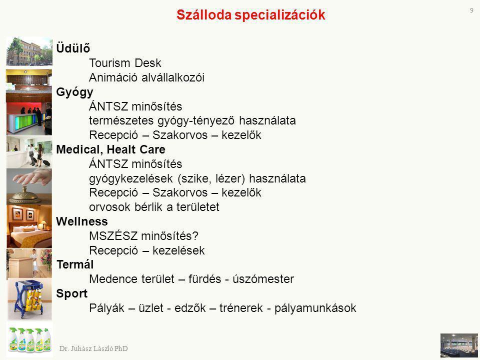 MSZÉSZ - Hotelstars - Wellness kritériumok 5* (28) Ötcsillagos wellness Tíz féle egyéb sportolási lehetőségek (1 pont/típus max.