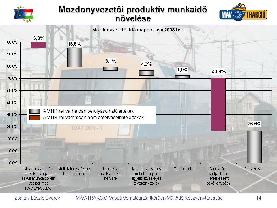 Zsákay László György MÁV-TRAKCIÓ Vasúti Vontatási Zártkörűen Működő Részvénytársaság14 Mozdonyvezetői produktív munkaidő növelése A VTIR-rel várhatóan