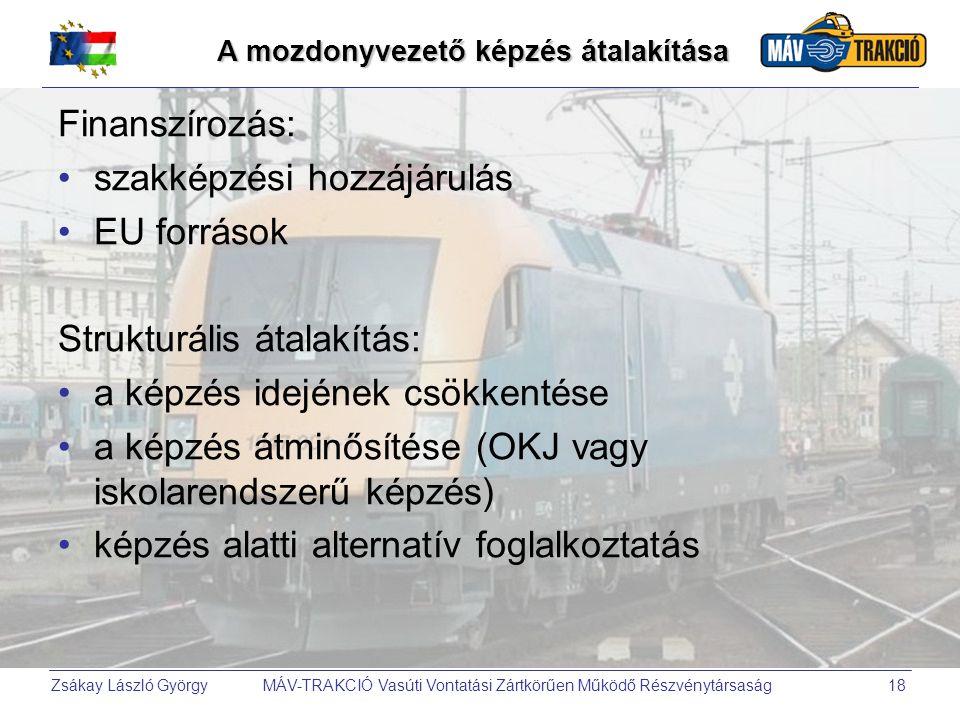 Zsákay László György MÁV-TRAKCIÓ Vasúti Vontatási Zártkörűen Működő Részvénytársaság18 Finanszírozás: •szakképzési hozzájárulás •EU források Strukturá