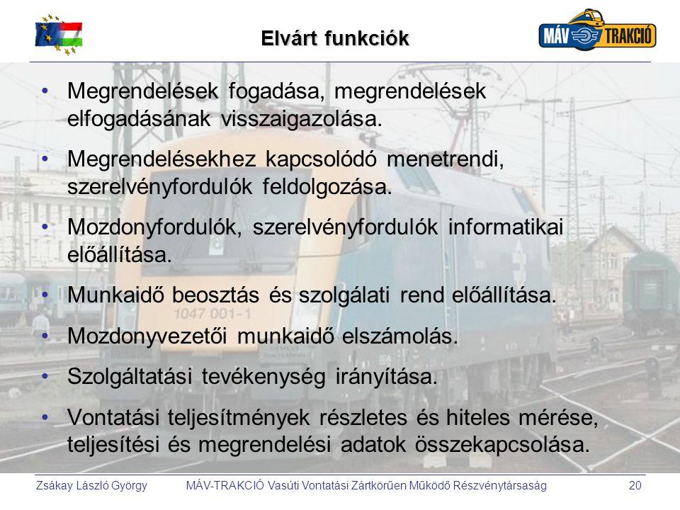 Zsákay László György MÁV-TRAKCIÓ Vasúti Vontatási Zártkörűen Működő Részvénytársaság20 Elvárt funkciók •Megrendelések fogadása, megrendelések elfogadá
