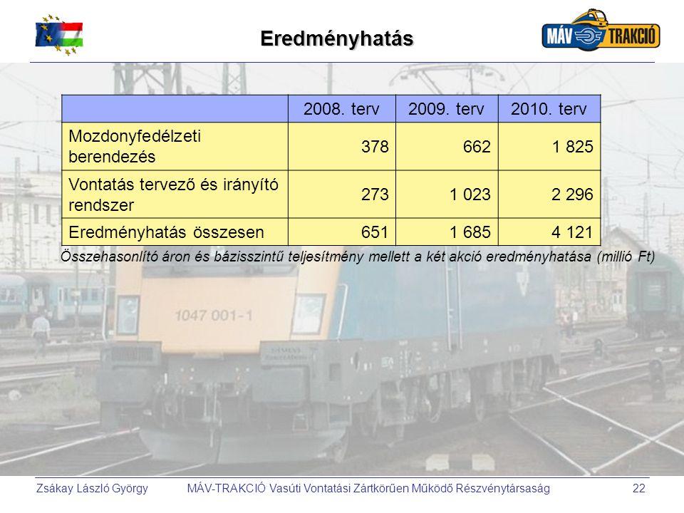 Zsákay László György MÁV-TRAKCIÓ Vasúti Vontatási Zártkörűen Működő Részvénytársaság22Eredményhatás 2008. terv2009. terv2010. terv Mozdonyfedélzeti be