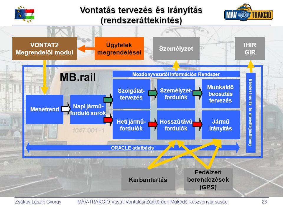 Zsákay László György MÁV-TRAKCIÓ Vasúti Vontatási Zártkörűen Működő Részvénytársaság23 ORACLE adatbázis Vontatás tervezés és irányítás (rendszerátteki