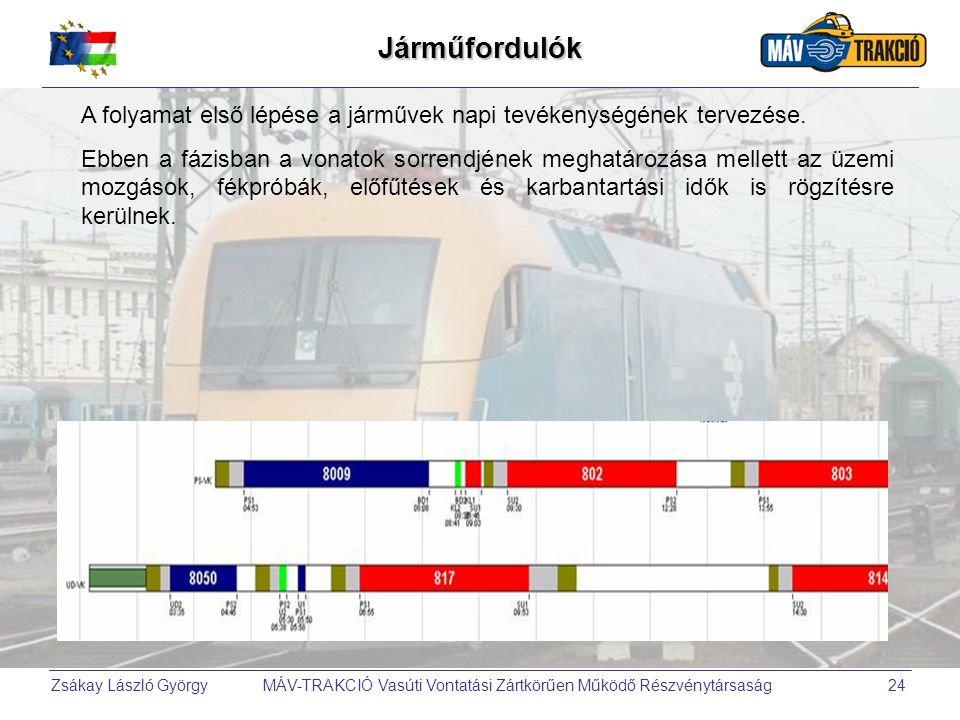 Zsákay László György MÁV-TRAKCIÓ Vasúti Vontatási Zártkörűen Működő Részvénytársaság24 Járműfordulók A folyamat első lépése a járművek napi tevékenysé