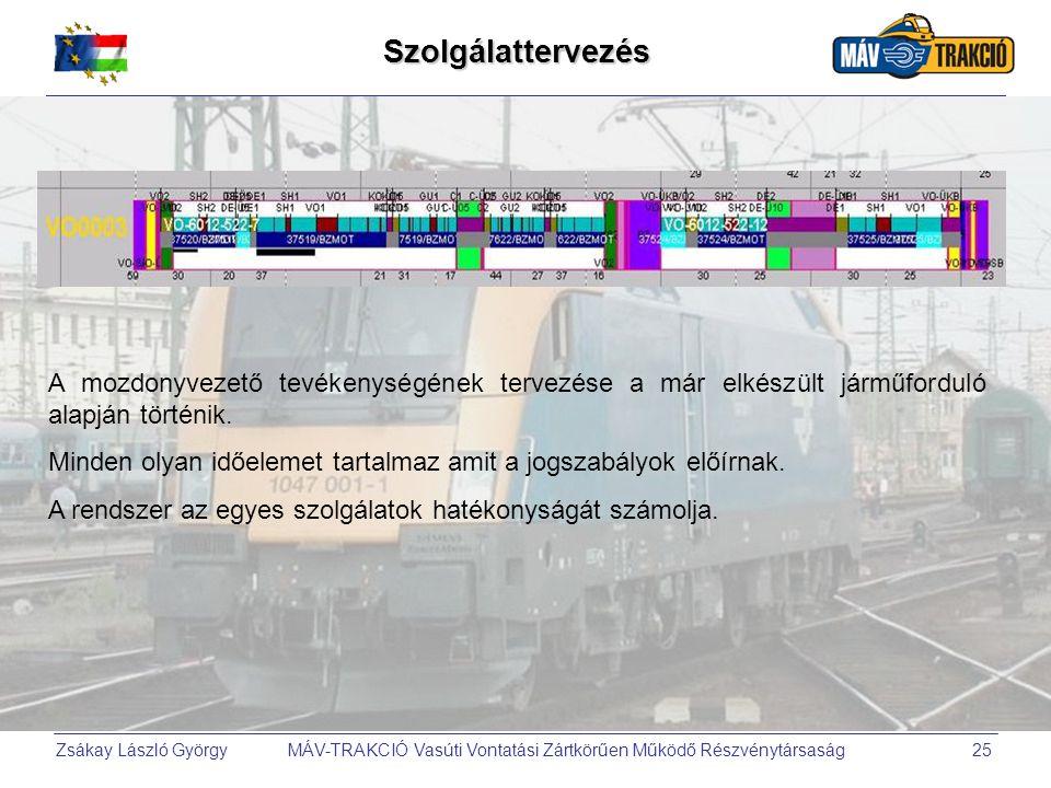Zsákay László György MÁV-TRAKCIÓ Vasúti Vontatási Zártkörűen Működő Részvénytársaság25 Szolgálattervezés A mozdonyvezető tevékenységének tervezése a m