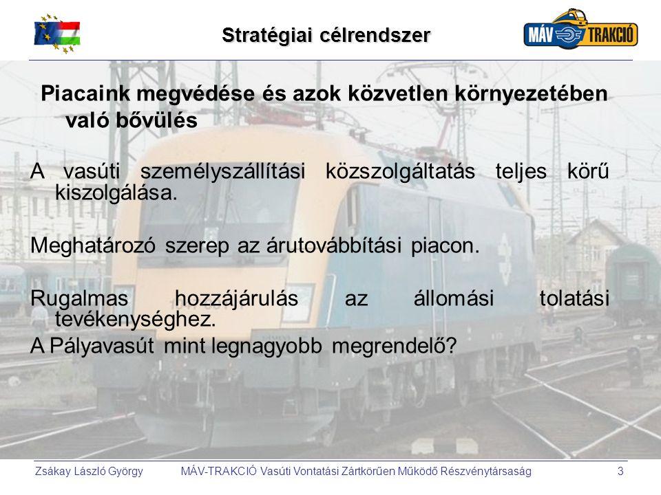 Zsákay László György MÁV-TRAKCIÓ Vasúti Vontatási Zártkörűen Működő Részvénytársaság14 Mozdonyvezetői produktív munkaidő növelése A VTIR-rel várhatóan befolyásolható értékek A VTIR-rel várhatóan nem befolyásolható értékek